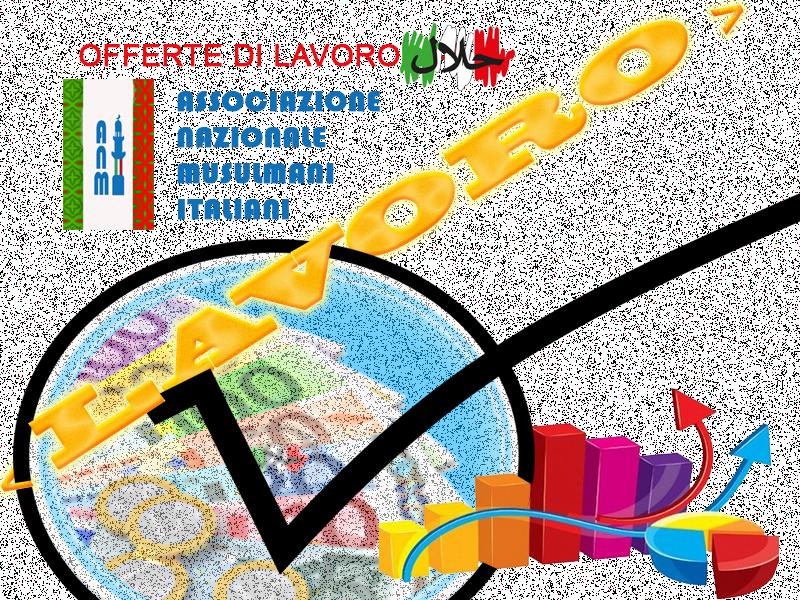 Associazione Nazionale Musulmani Italiani, aperte posizioni lavorative